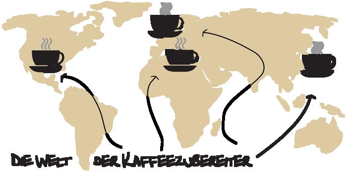 Marken und Hersteller Kaffeezubereiter